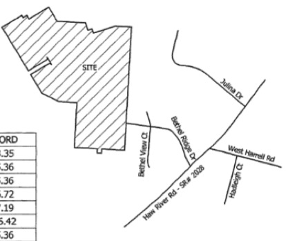 Parkers View Map